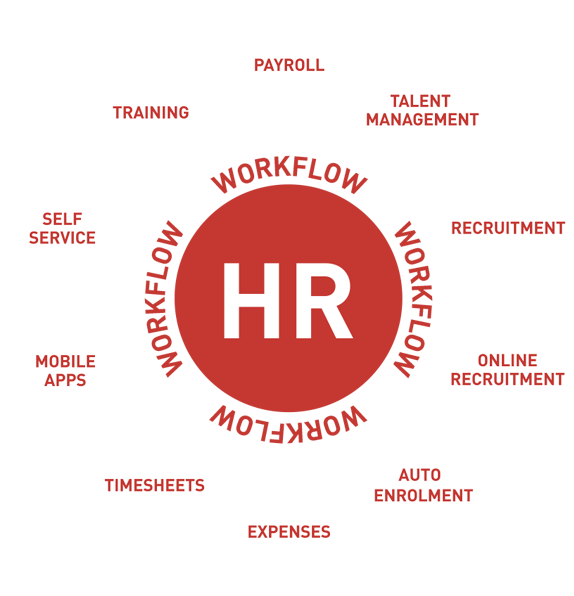 hr software management los angeles california usa