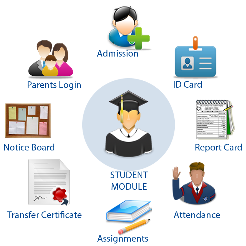 school management software los angeles california usa